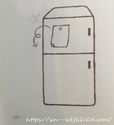 冷蔵庫には何も貼らない