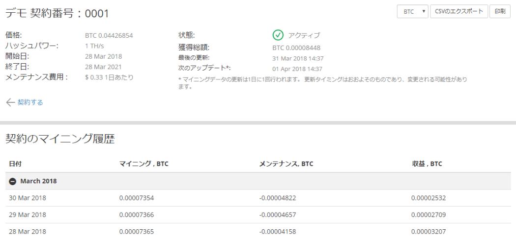 デモ購入状況_Hashing24(ハッシング24)