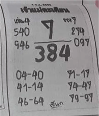เจ้าแม่ตะเคียน 1/11/60, เจ้าแม่ตะเคียน 1-11-60, เจ้าแม่ตะเคียน 16 พ.ย. 2560, เจ้าแม่ตะเคียน, หวยเจ้าแม่ตะเคียน, หวยซอง, เลขเด็ด, เลขเด็ดงวดนี้