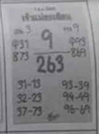เจ้าแม่ตะเคียน 1/6/61, เจ้าแม่ตะเคียน 1-6-61, เจ้าแม่ตะเคียน 1 มิ.ย. 2561, เจ้าแม่ตะเคียน, หวยเจ้าแม่ตะเคียน, หวยซอง, เลขเด็ด, เลขเด็ดงวดนี้