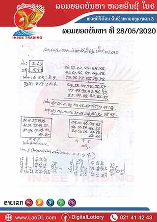 ปัญหาพารวย 28/05/2563, ปัญหาพารวย 28-05-2563, ปัญหาพารวย, ปัญหาพารวย 28 พ.ค. 2563, หวยลาว, เลขลาว
