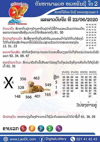 ปัญหาพารวย 22/6/2563, ปัญหาพารวย 22-6-2563, ปัญหาพารวย, ปัญหาพารวย 22 มิ.ย. 2563, หวยลาว, เลขลาว