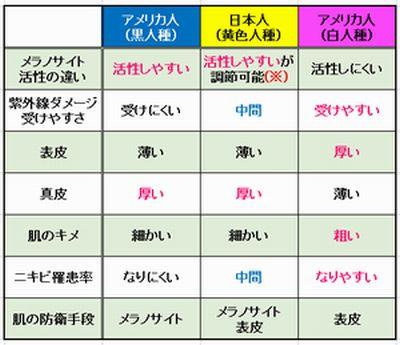 1046_jinshubetu_hadashitsu