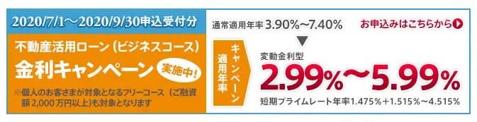 例.三井住友トラストL&F/不動産活用ローン(ビジネスコース)