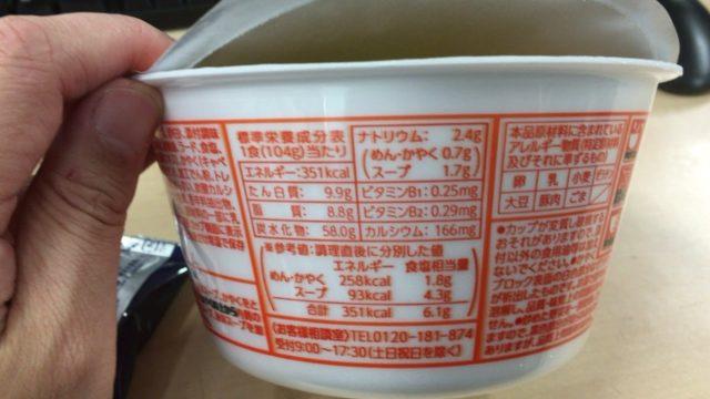 麺づくり合わせ味噌と栄養素をカロリー
