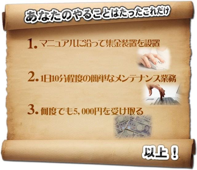 作業の3ステップ