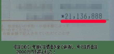 今では貯金は2000万円を超えました