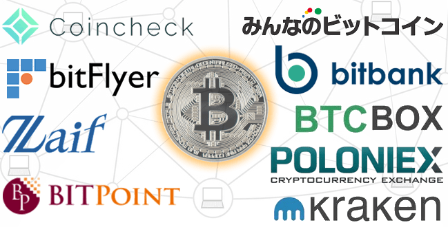ビットコイン取引所 比較