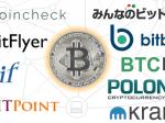 bitcoinが帰るおすすめ取引所徹底比較