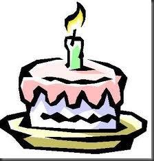 Happy birthday wish Messages