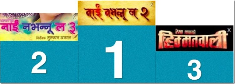 top 10 movies in xnepali