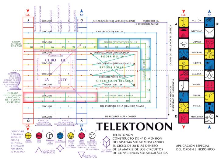 telektonon