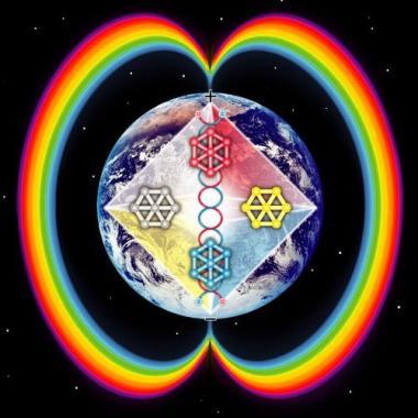 arco iris circumpolar