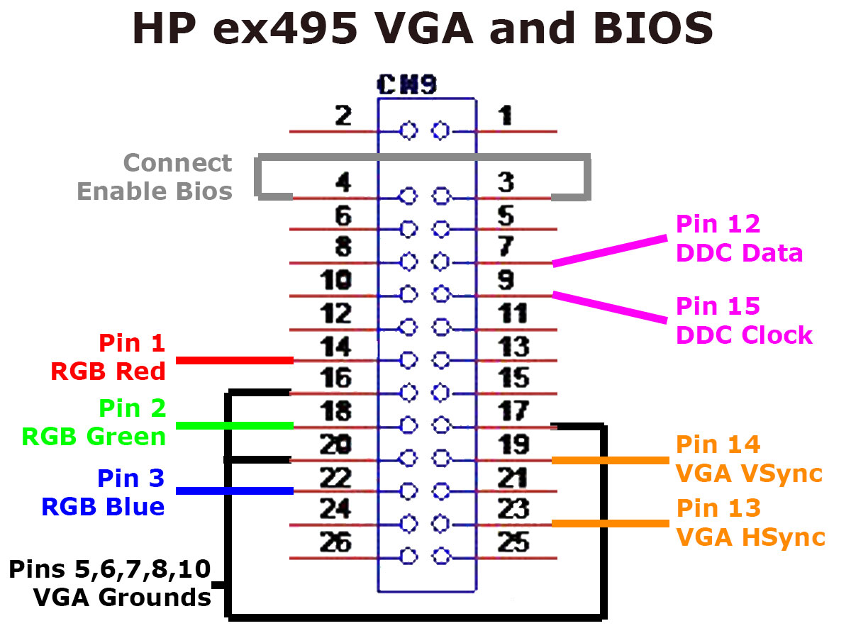 Vga Cable Pin Configuration Diagram Schematic Wiring For Free Download Xwiaw Us Splice To Component Pinout