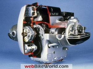Car and Bikes Engine Configurations | xorl %eax, %eax