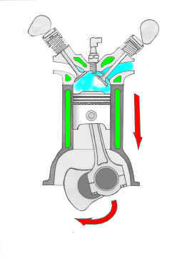 4 Stroke Engine Pv Diagram The Basics Of 4 Stroke Internal Combustion Engines Xorl