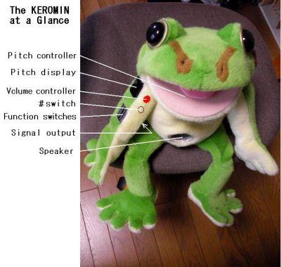 Keromin Details