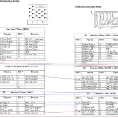 Renault Megane Mk3 Radio Wiring Diagram Xlr To 1 4 Inch Bm54 Does Not Act Like A Unit Xoutpost