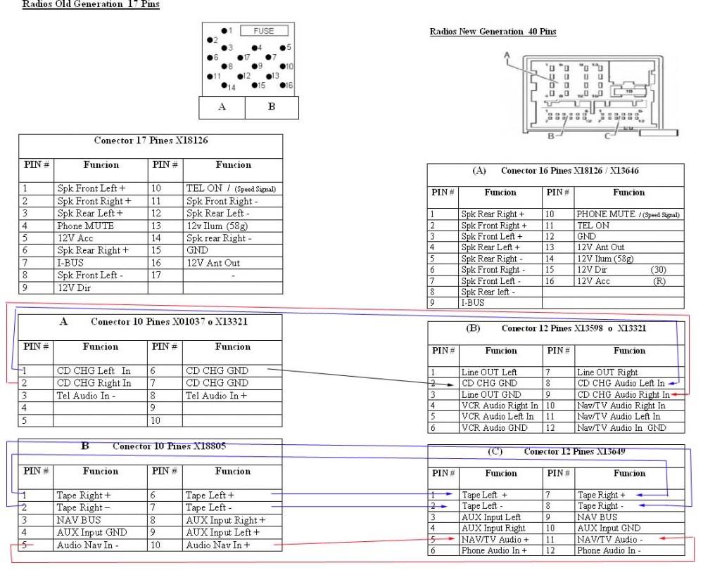medium resolution of bm54 does not act like a bm54 unit xoutpost com bmw professional radio wiring diagram