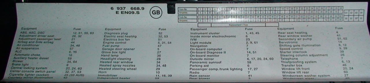Bmw Fuse Box Diagram Bmw 3 Series Fuse Box Location 2008 Bmw X5