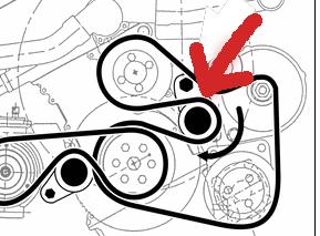 Car Alternator Location Car Radiator Location Wiring