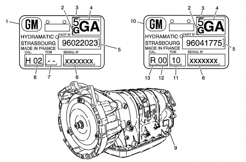 GM transmissions compatible petrol/diesel 3.0 engine