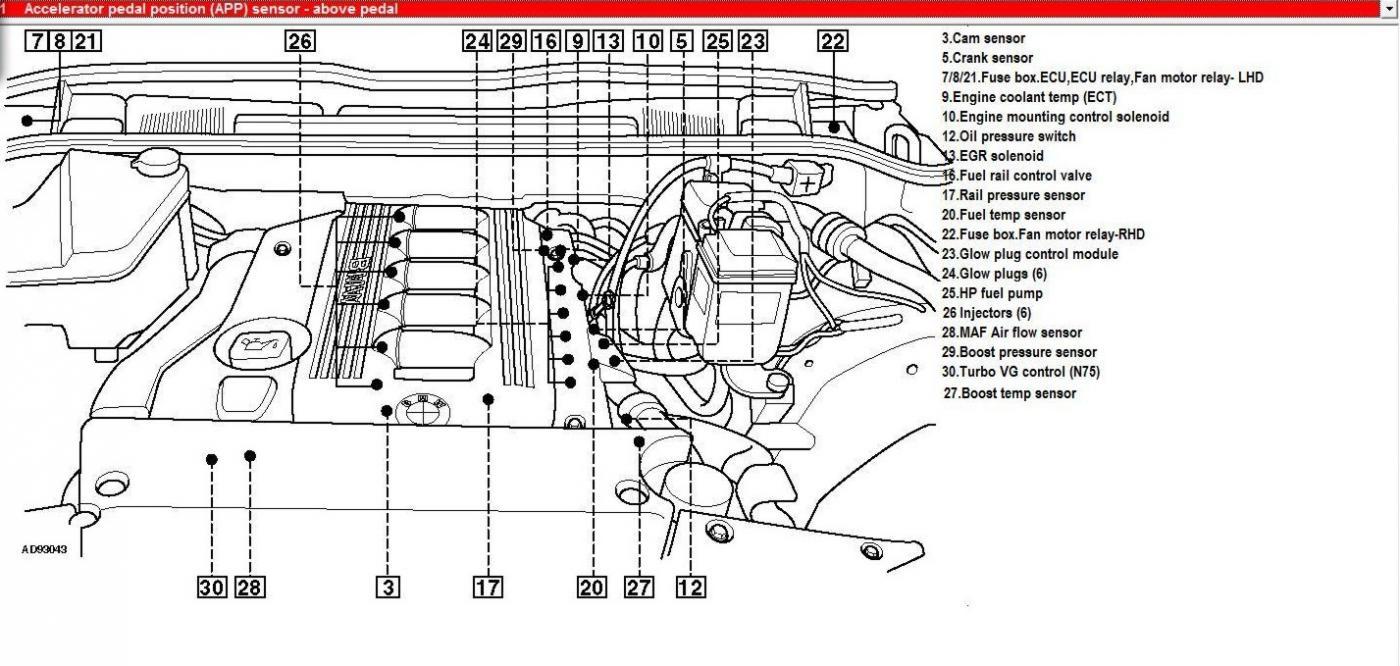 bmw engine compartment diagram