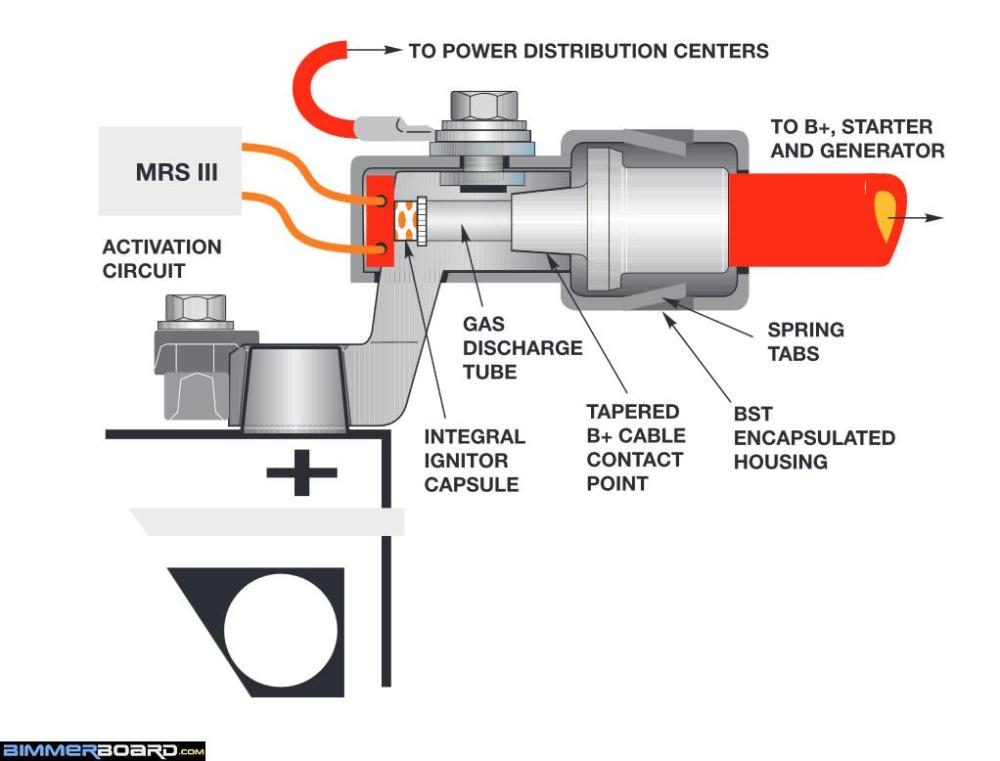 medium resolution of fuse diagram on 2006 mini cooper s 19 mini cooper fuse box fuse diagram on