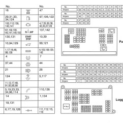 E36 Starter Wiring Diagram Where Are My Lymph Nodes M3 Fuse Box