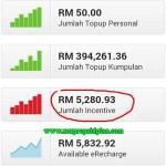 income-pasif-onexox-4-angka