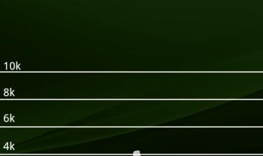 【コラム】Xperia active限定アプリを入れる|純正アプリ追加