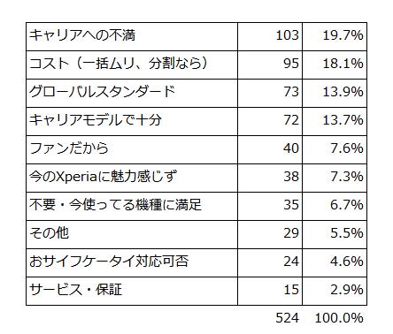 aenquate-result15