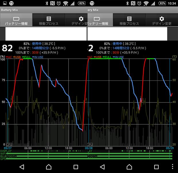 z5p-os-downgrade01