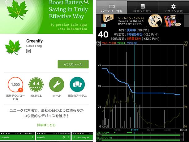 【アプリ】電池持ちが悪くて困ってる人に朗報!?節電アプリ「Greenify」を使うと飛躍的に改善できそうです!!