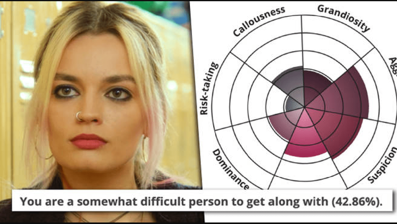 difficult person test Tiktok