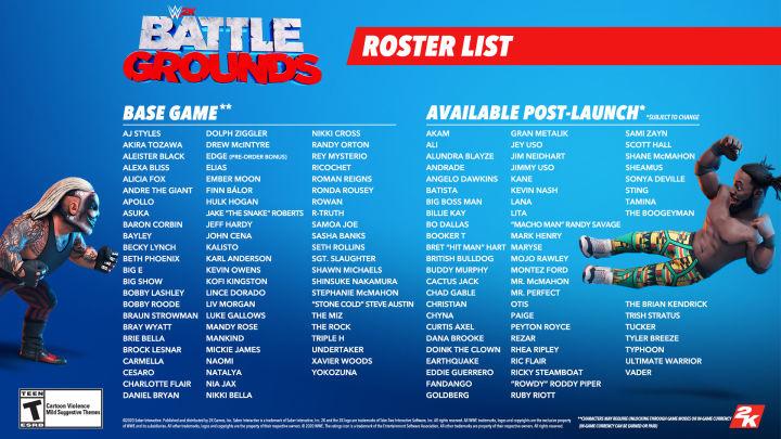 WWE 2K Battlegrounds Roster List v3