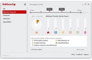 BullGuard Antivirus 2020 20.0.381.0 Crack Serial License
