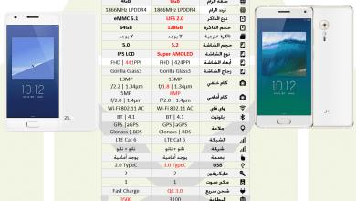 Photo of جدول الفرق بين | ZUK Z2 Pro | ZUK Z2
