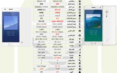 جدول الفرق بين   ZUK Z2 Pro   ZUK Z2