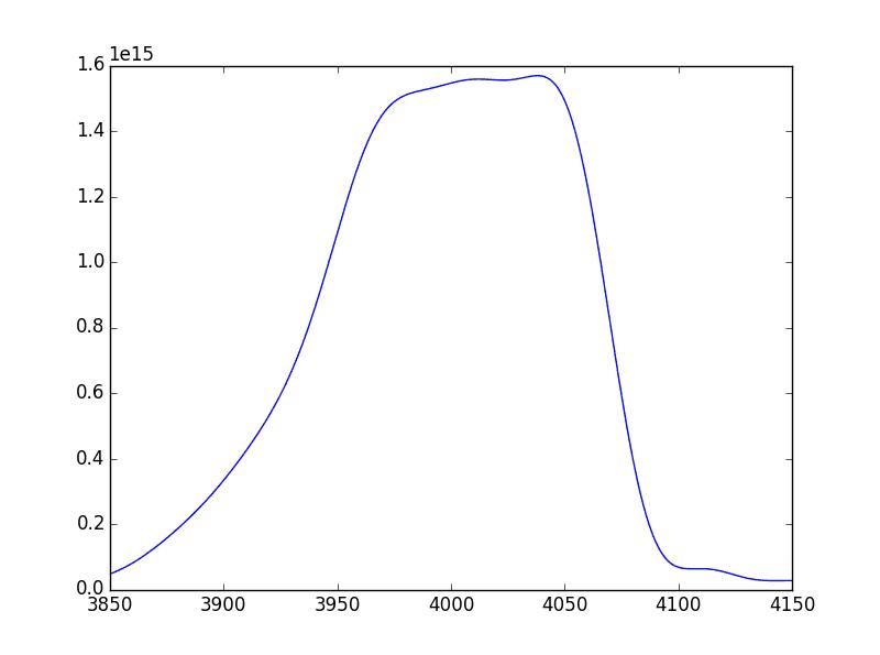 Using xrt as x-ray calculator — xrt 1.3.3 documentation