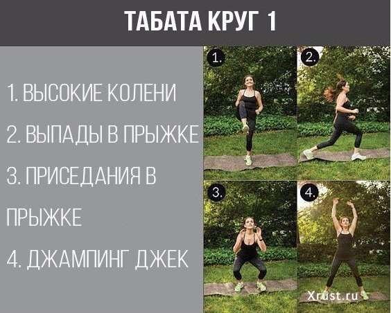 12-минутная тренировка по системе табата