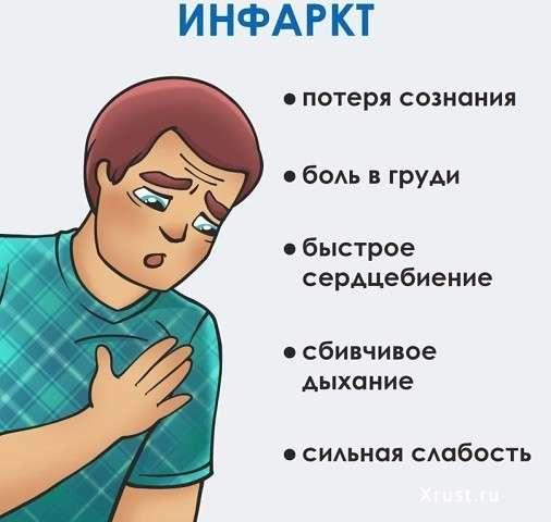 Инфаркт как различить и что делать?