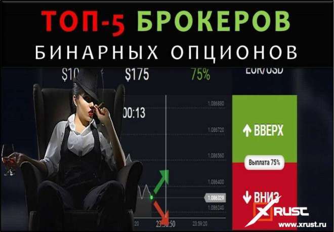 Секреты торговли бинарными опционами