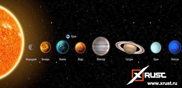 Воспроизведено вращение планет в Солнечной системе