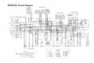 Het Grote XJ  XS Topic deel III  Brikken en klassiekers