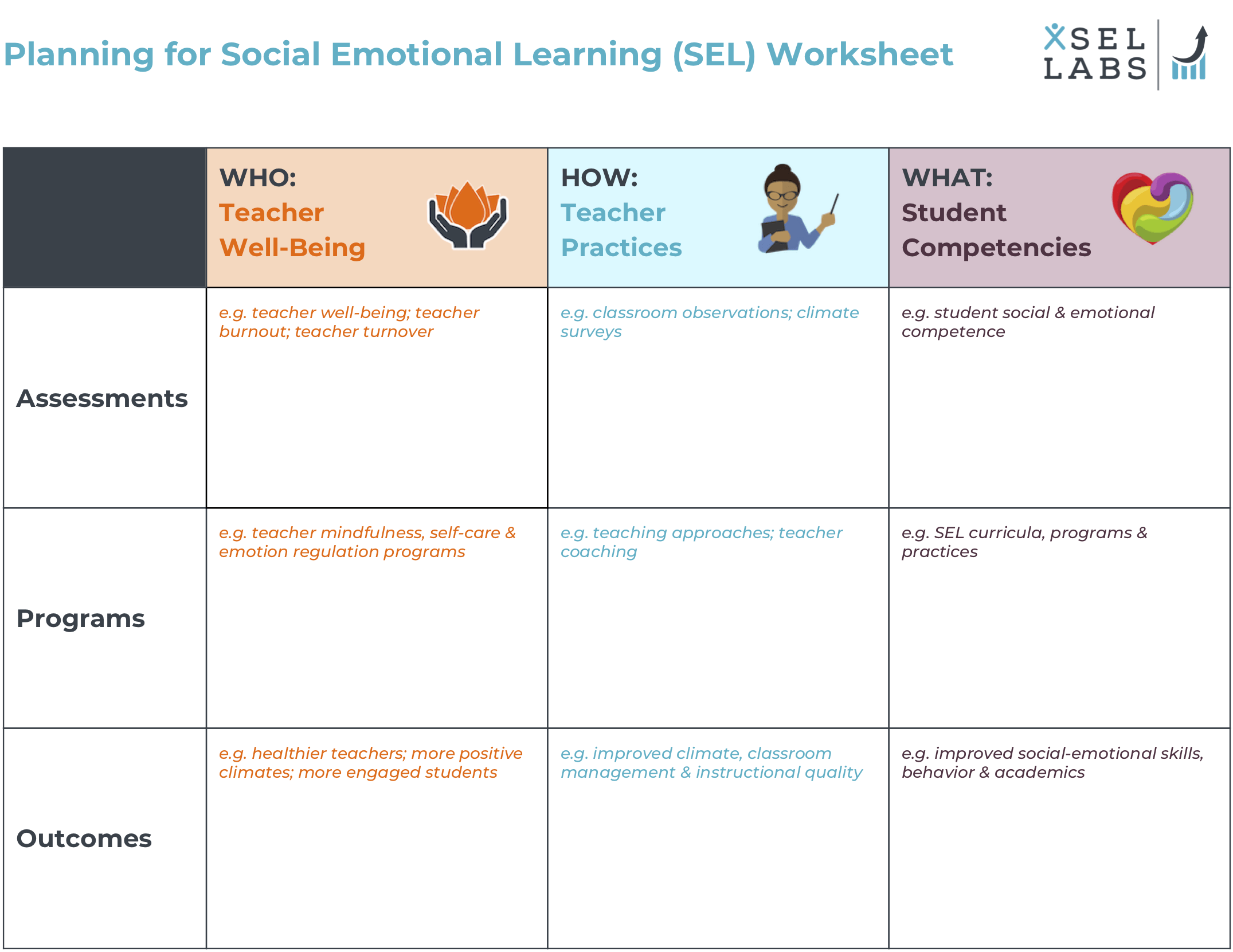 Planning For Social Emotional Learning Sel Worksheet