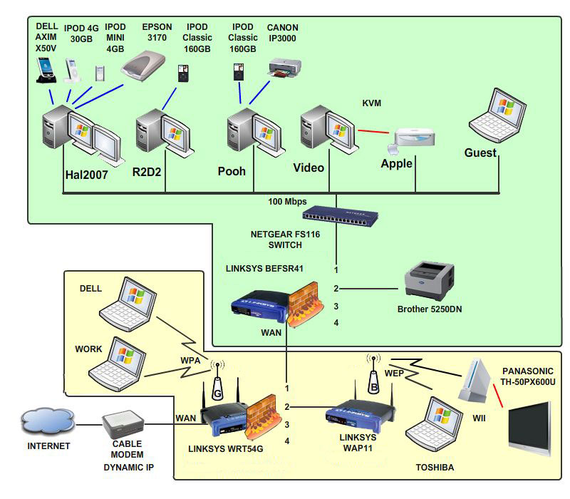 Ethernet Network Wiring Diagrams Ethernet Cable Wiring Diagram