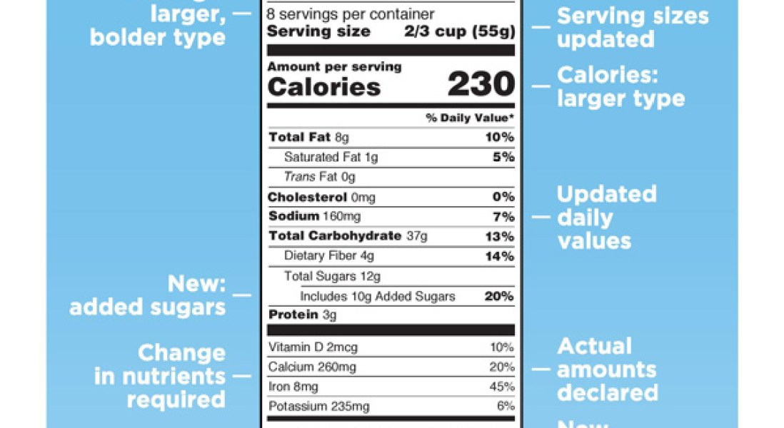 What The FDA's New Nutrition Facts Label Means for Food Manufacturers