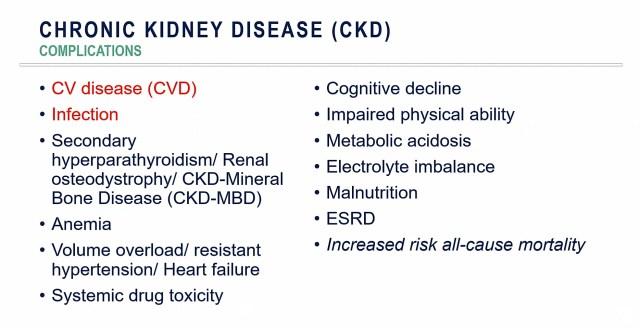 Complications of CKD
