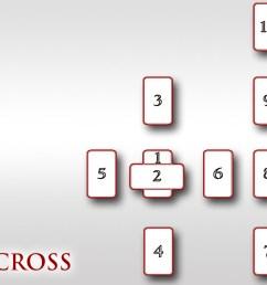 celtic cross tarot reading [ 1920 x 1080 Pixel ]